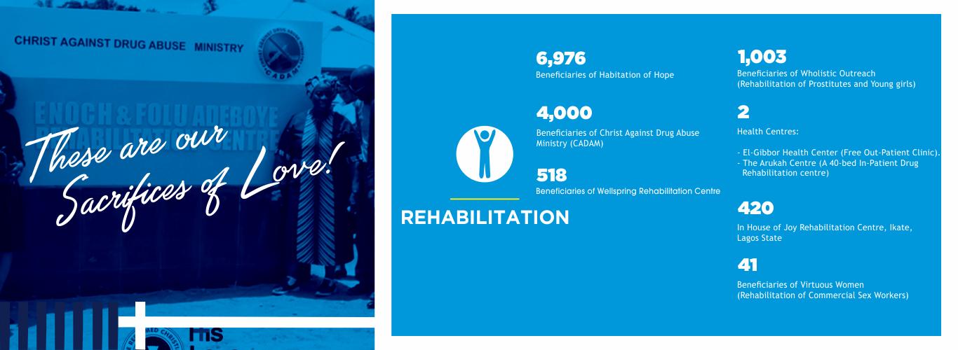 rehab web banner