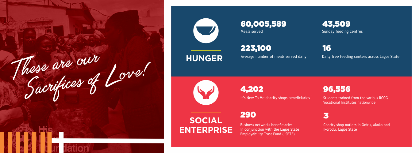 social and hunger web banner